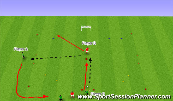 Football/Soccer Session Plan Drill (Colour): Passing and Receving Session