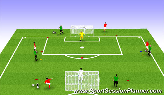 Football/Soccer Session Plan Drill (Colour): Game Situation Activity
