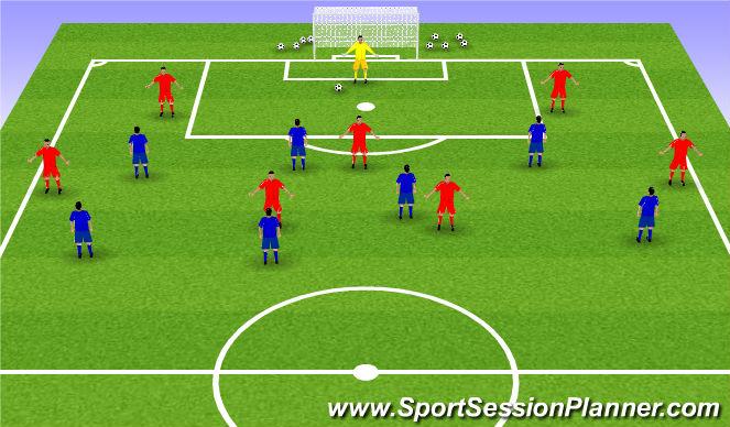 Football/Soccer Session Plan Drill (Colour): 7v7 D vs A