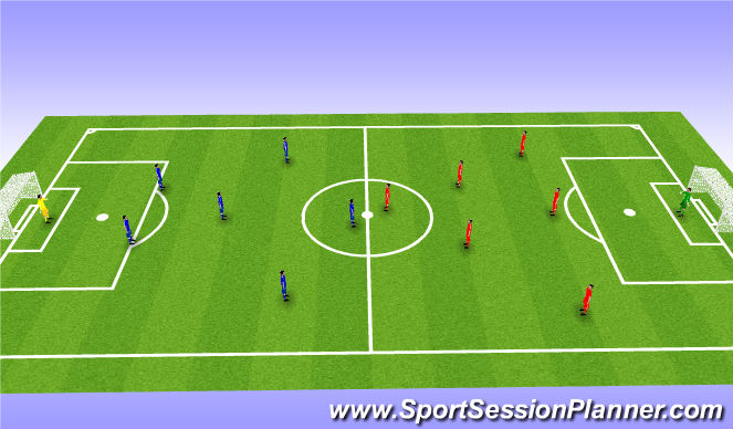 Football/Soccer Session Plan Drill (Colour): 7v7 with set formations