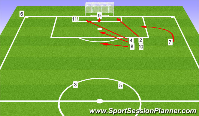 Football/Soccer Session Plan Drill (Colour): Explosion