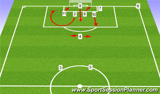 Football/Soccer Session Plan Drill (Colour): Mix Up
