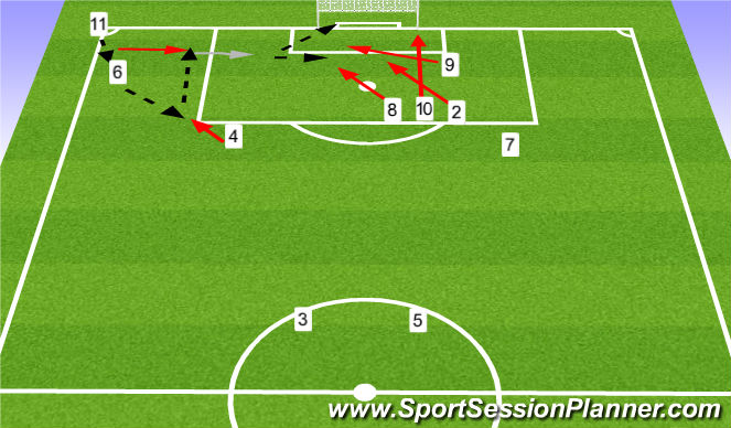 Football/Soccer Session Plan Drill (Colour): Back Door Corner