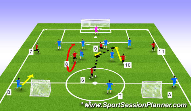 Football/Soccer Session Plan Drill (Colour): Combination Play 1