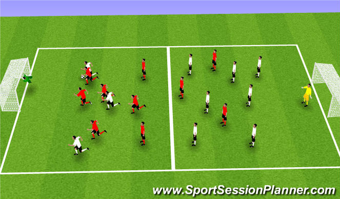 Football/Soccer Session Plan Drill (Colour): 7v3 Finishing