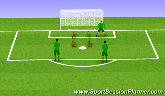 Football/Soccer Session Plan Drill (Colour): Footwork/ball handling