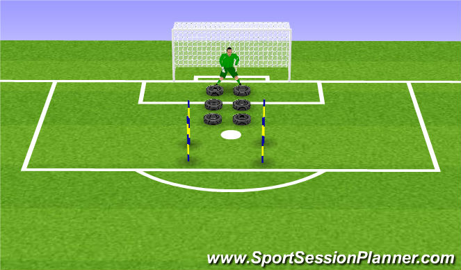 Football/Soccer Session Plan Drill (Colour): Low ball saves