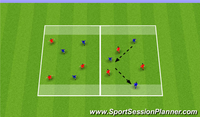 Football/Soccer Session Plan Drill (Colour): Conditioned Scrimmage: