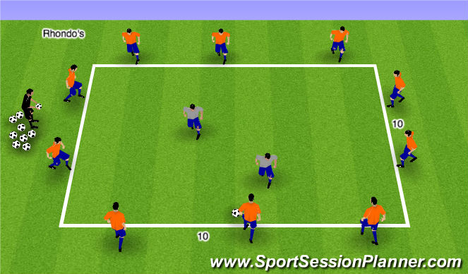 Football/Soccer Session Plan Drill (Colour): Stage 2 Rhondo's