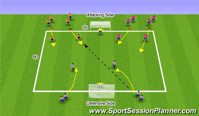 Football/Soccer Session Plan Drill (Colour): 2 v 1 / 4 v 2