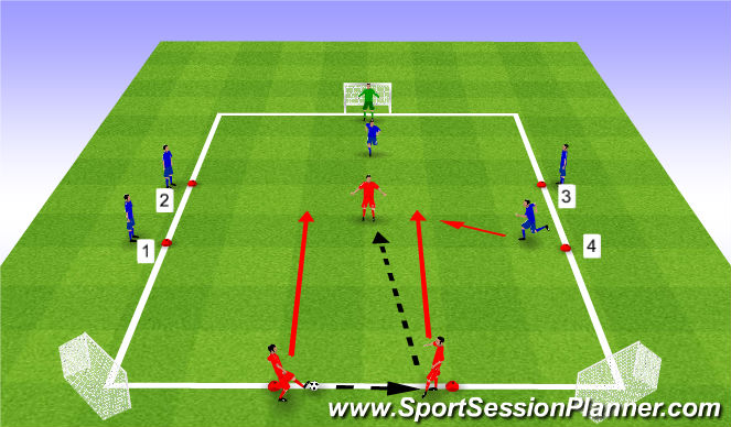 Football/Soccer Session Plan Drill (Colour): Playing at Speed Passing