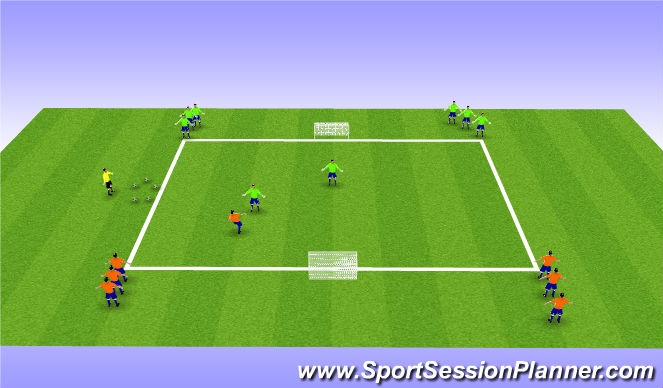 Football/Soccer Session Plan Drill (Colour): 2v21 into 4v2