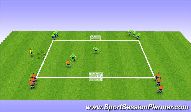 Football/Soccer Session Plan Drill (Colour): 2v21 into 4v2