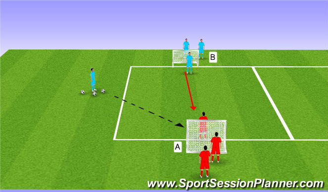 Football/Soccer Session Plan Drill (Colour): 1v1/2v1