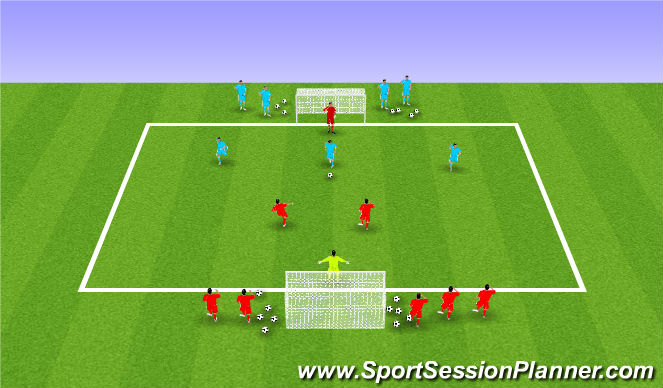 Football/Soccer Session Plan Drill (Colour): 3v2 to 2v1