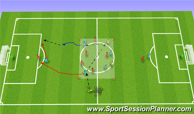 Football/Soccer Session Plan Drill (Colour): (PDP) Counter-attacking from midfield