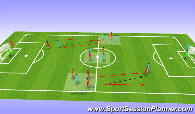 Football/Soccer Session Plan Drill (Colour): (PDP) Counter Attacking from wide areas