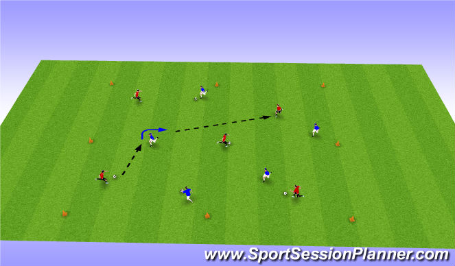 Football/Soccer Session Plan Drill (Colour): Warm Up :Pass n turn