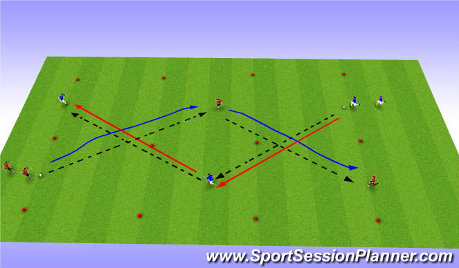 Football/Soccer Session Plan Drill (Colour): PRC+Turning