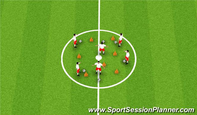 Football/Soccer Session Plan Drill (Colour): Warmu Up Circle