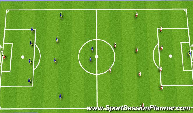 Football/Soccer Session Plan Drill (Colour): Game 11v11