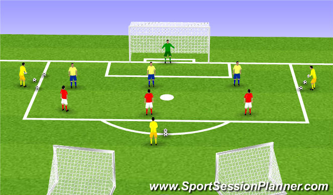 Football/Soccer Session Plan Drill (Colour): Striker in box