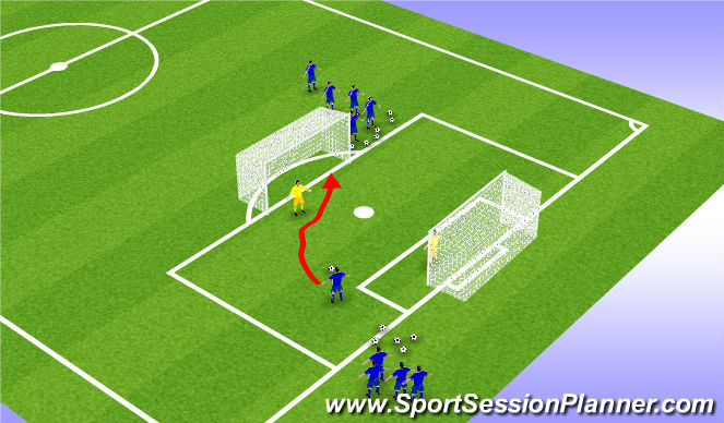 Football/Soccer Session Plan Drill (Colour): 1v1 Gk