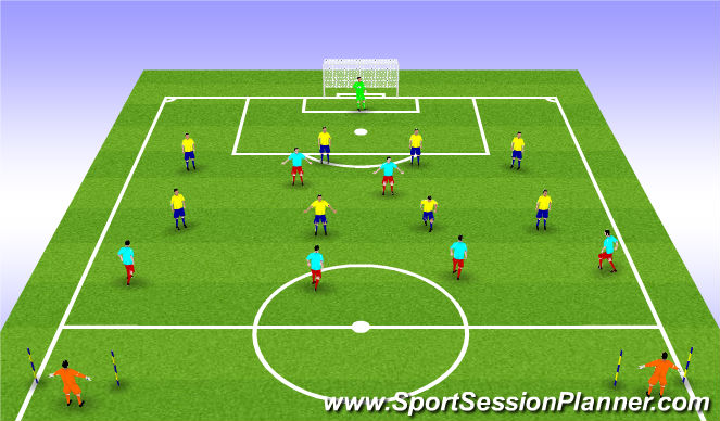 Football/Soccer Session Plan Drill (Colour): Defensive Organisation