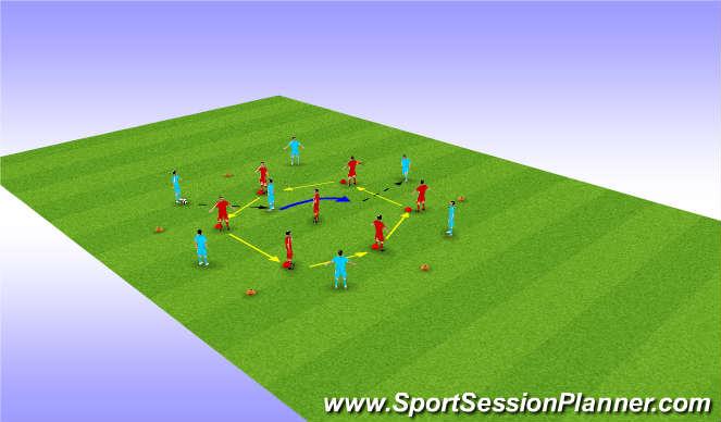 Football/Soccer Session Plan Drill (Colour): Basic Awareness