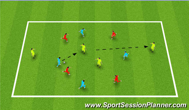 Football/Soccer Session Plan Drill (Colour): Posession: Tech/Tact Opposed