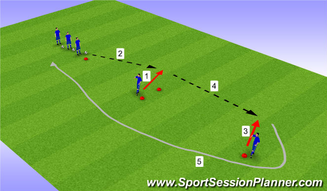 Football/Soccer Session Plan Drill (Colour): Peel Off - Advanced
