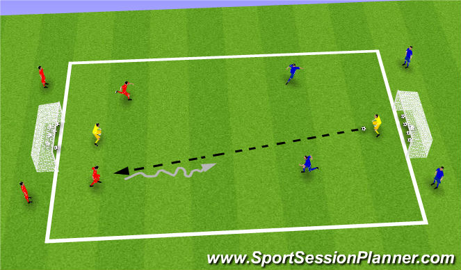 Football/Soccer Session Plan Drill (Colour): 2v2 Plus Goalkeeper (Large Goals)