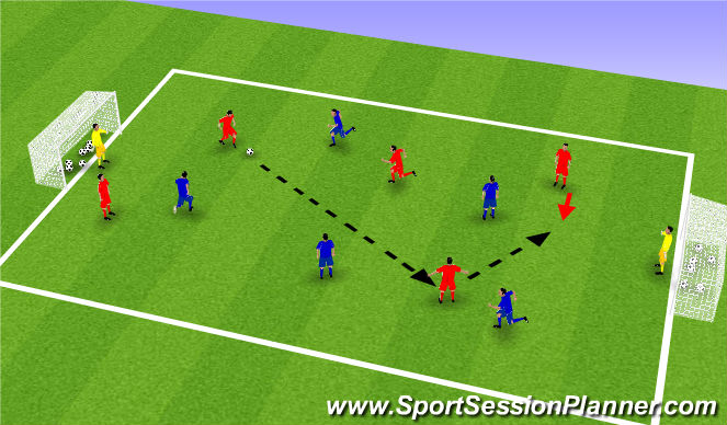 Football/Soccer Session Plan Drill (Colour): 5v5 + GK's small sided