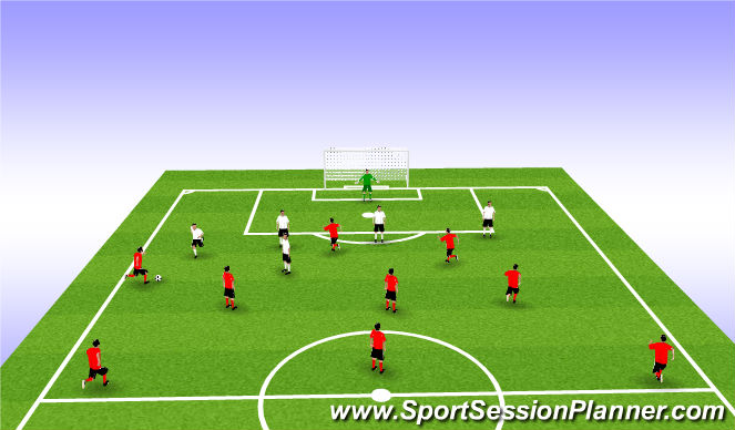 Football/Soccer Session Plan Drill (Colour): 8v5 Off vs Def