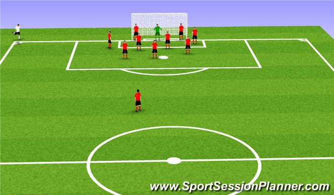 Football/Soccer Session Plan Drill (Colour): Corner Kicks