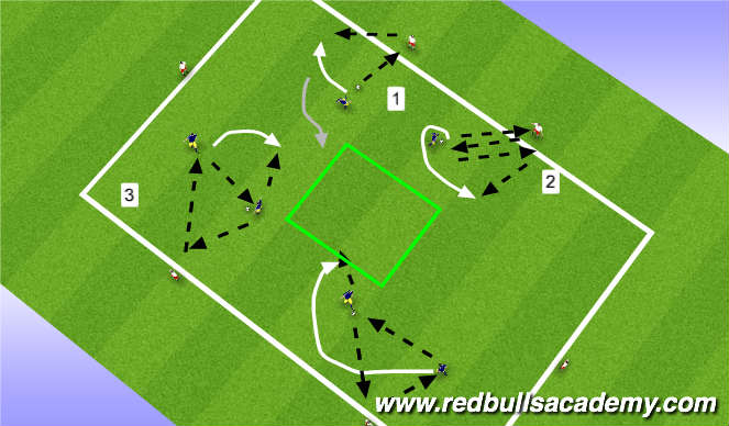 Football/Soccer Session Plan Drill (Colour): Main Theme - Combination Play