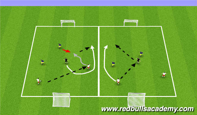 Football/Soccer Session Plan Drill (Colour): Main Theme - 2v2+1, 2v2, 4v4+2