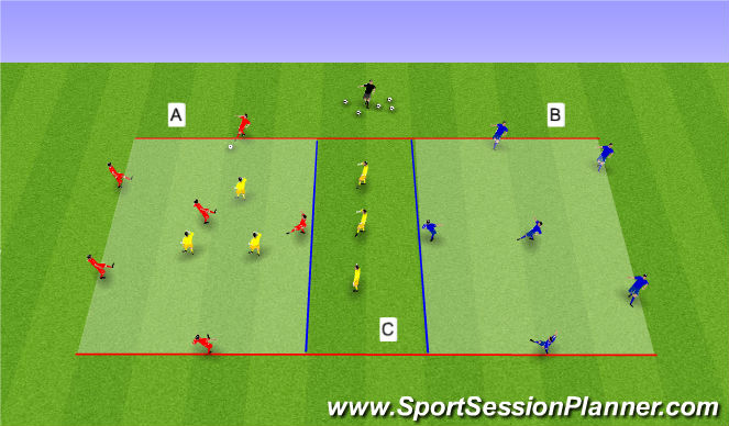 Football/Soccer Session Plan Drill (Colour): п.и. 6v3+3-6