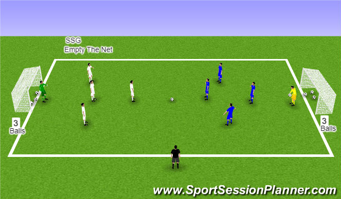 Football/Soccer Session Plan Drill (Colour): Empty The Net