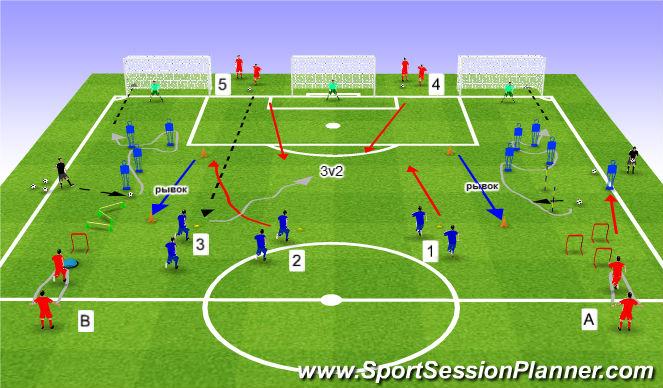 Football/Soccer Session Plan Drill (Colour): С.С.  3v2