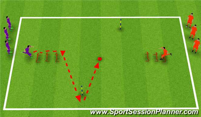 Football/Soccer Session Plan Drill (Colour): Agility Sprint