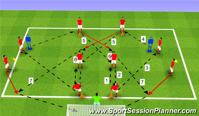 Football/Soccer Session Plan Drill (Colour): Passing & Shooting