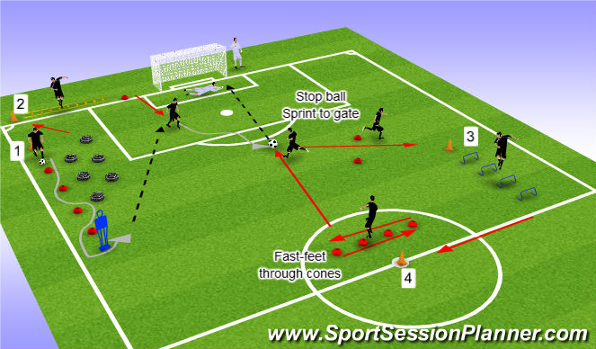 Football/Soccer Session Plan Drill (Colour): Drill 1.0