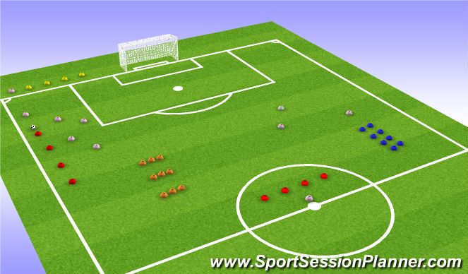 Football/Soccer Session Plan Drill (Colour): Set up (markers cones)