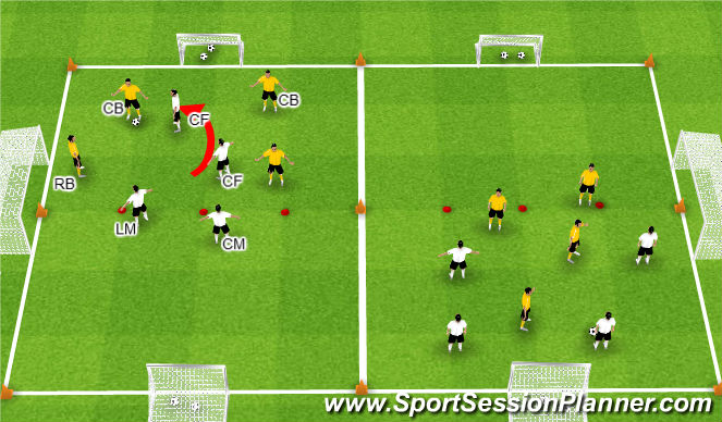 Football/Soccer Session Plan Drill (Colour): SSGs: Pressing with a front 2