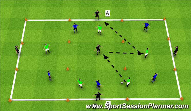 Football/Soccer Session Plan Drill (Colour): 5 v 5 + 5 Possession