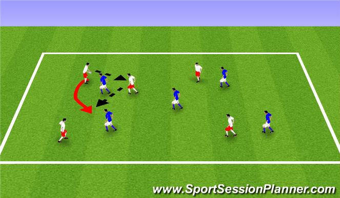 Football/Soccer Session Plan Drill (Colour): ADP  GU9S Aug 23rd