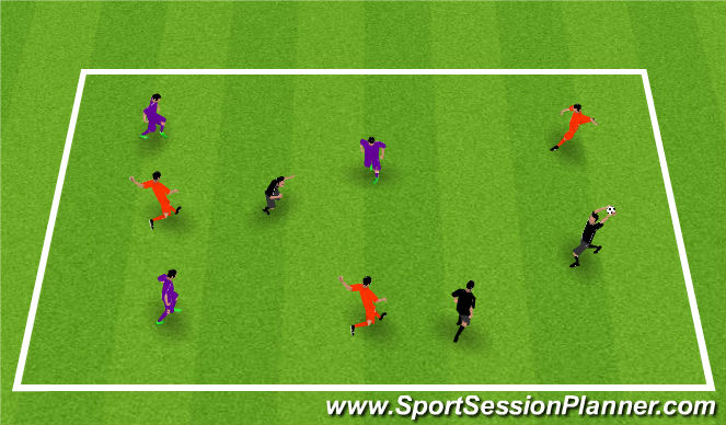 Football/Soccer Session Plan Drill (Colour): Warm Up - Combination Game