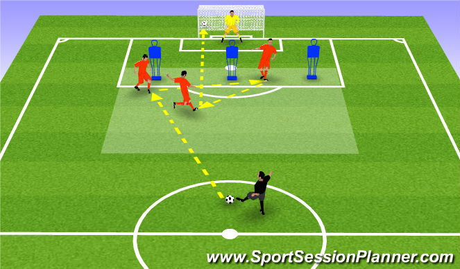 Football/Soccer Session Plan Drill (Colour): Combination Play - Shooting around Pen Atea