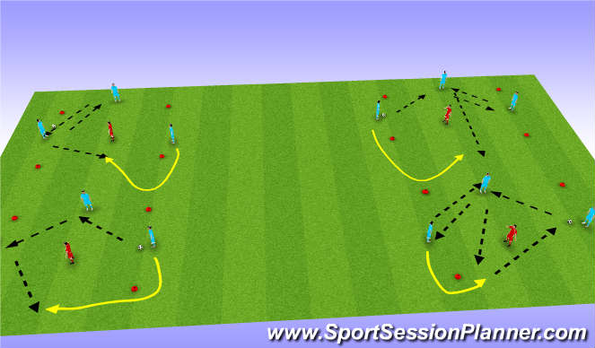 Football/Soccer Session Plan Drill (Colour): simple possession using back foot